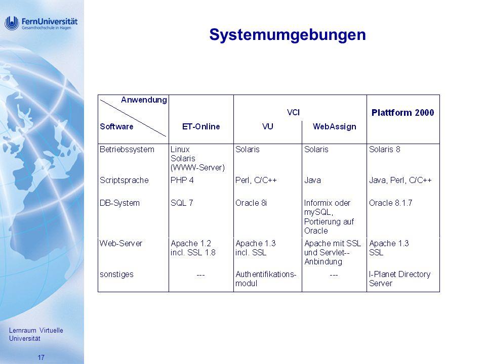 17 Systemumgebungen Lernraum Virtuelle Universität