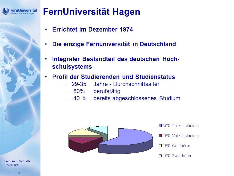 3 FernUniversität Hagen Errichtet im Dezember 1974 Die einzige Fernuniversität in Deutschland Integraler Bestandteil des deutschen Hoch- schulsystems Profil der Studierenden und Studienstatus – 29-35 Jahre - Durchschnittsalter – 80% berufstätig – 40 % bereits abgeschlossenes Studium Lernraum Virtuelle Universität