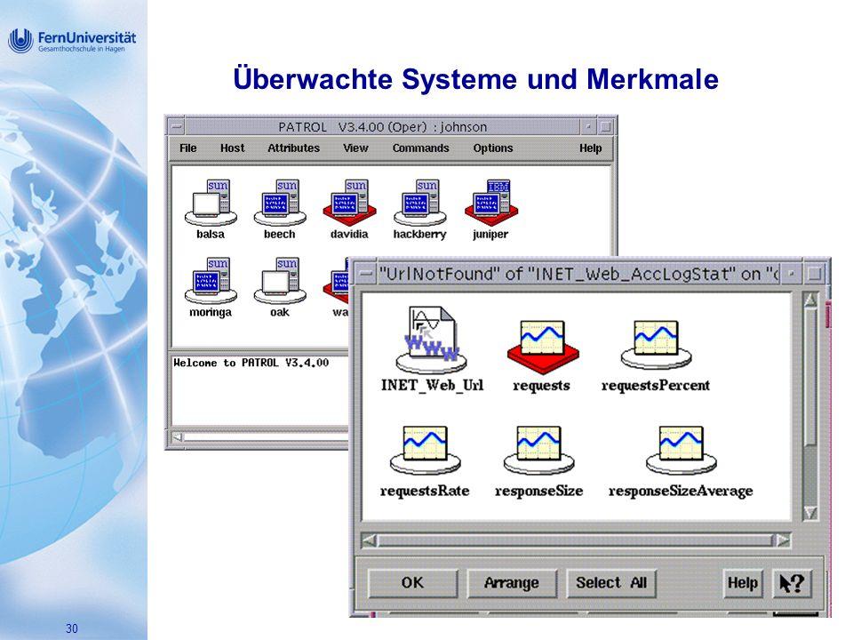 30 Überwachte Systeme und Merkmale