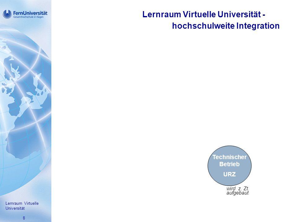 8 Lernraum Virtuelle Universität Lernraum Virtuelle Universität - hochschulweite Integration Technischer Betrieb URZ wird z.