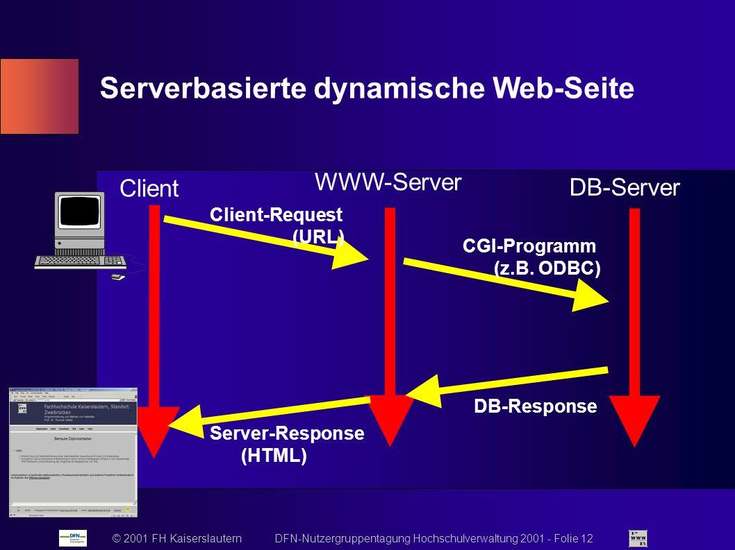 © 2001 FH Kaiserslautern DFN-Nutzergruppentagung Hochschulverwaltung 2001 - Folie 12 Serverbasierte dynamische Web-Seite Client WWW-Server Client-Request (URL) Server-Response (HTML) DB-Server CGI-Programm (z.B.