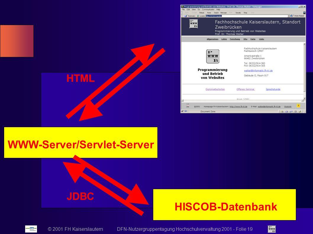 © 2001 FH Kaiserslautern DFN-Nutzergruppentagung Hochschulverwaltung 2001 - Folie 19 WWW-Server/Servlet-Server JDBC HISCOB-Datenbank HTML