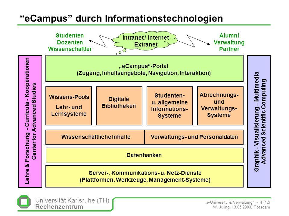Universität Karlsruhe (TH) Rechenzentrum e-University & Verwaltung - 4 (12) W.