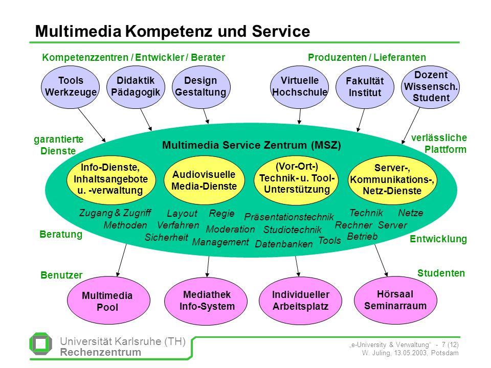 Universität Karlsruhe (TH) Rechenzentrum e-University & Verwaltung - 7 (12) W.