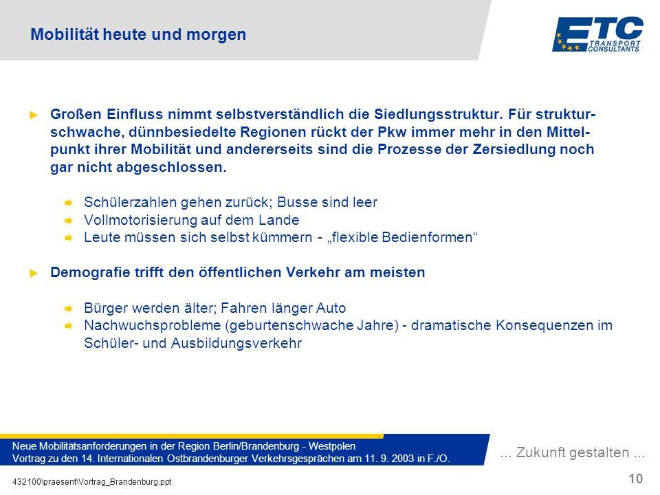 ... Zukunft gestalten... 432100\praesent\Vortrag_Brandenburg.ppt 10 Neue Mobilitätsanforderungen in der Region Berlin/Brandenburg - Westpolen Vortrag