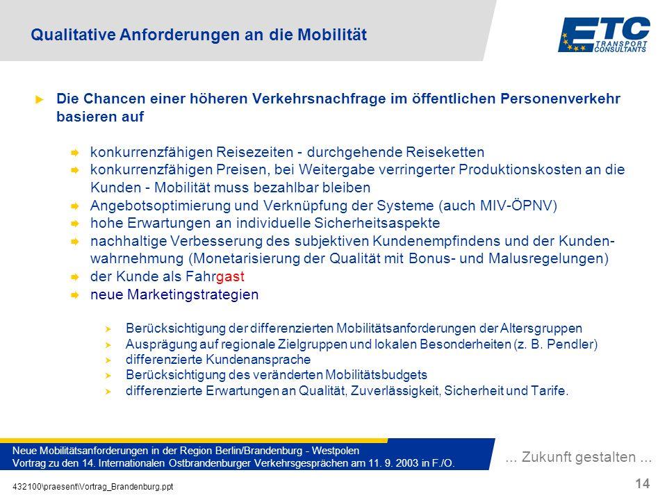 ... Zukunft gestalten... 432100\praesent\Vortrag_Brandenburg.ppt 14 Neue Mobilitätsanforderungen in der Region Berlin/Brandenburg - Westpolen Vortrag