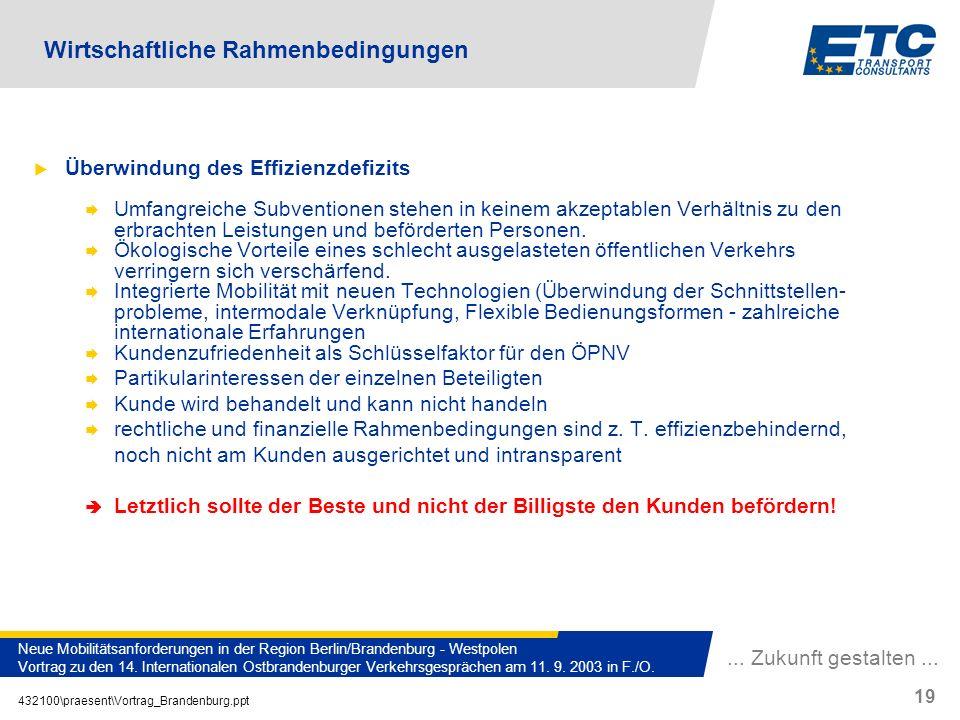 ... Zukunft gestalten... 432100\praesent\Vortrag_Brandenburg.ppt 19 Neue Mobilitätsanforderungen in der Region Berlin/Brandenburg - Westpolen Vortrag