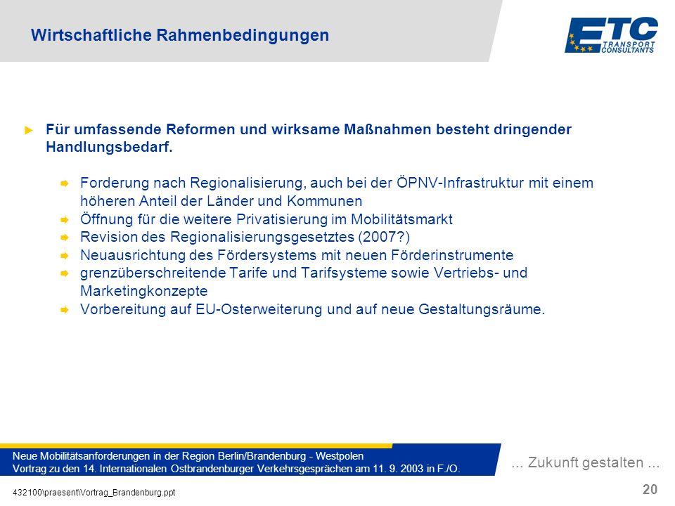 ... Zukunft gestalten... 432100\praesent\Vortrag_Brandenburg.ppt 20 Neue Mobilitätsanforderungen in der Region Berlin/Brandenburg - Westpolen Vortrag