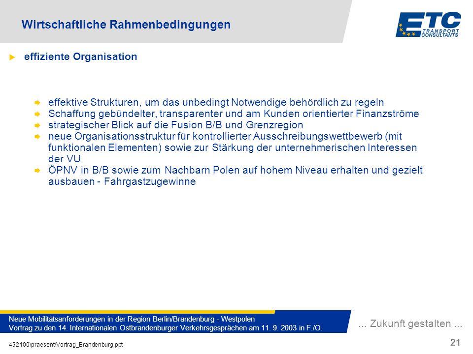 ... Zukunft gestalten... 432100\praesent\Vortrag_Brandenburg.ppt 21 Neue Mobilitätsanforderungen in der Region Berlin/Brandenburg - Westpolen Vortrag