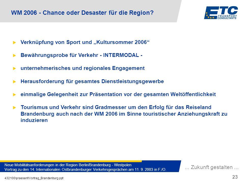 ... Zukunft gestalten... 432100\praesent\Vortrag_Brandenburg.ppt 23 Neue Mobilitätsanforderungen in der Region Berlin/Brandenburg - Westpolen Vortrag