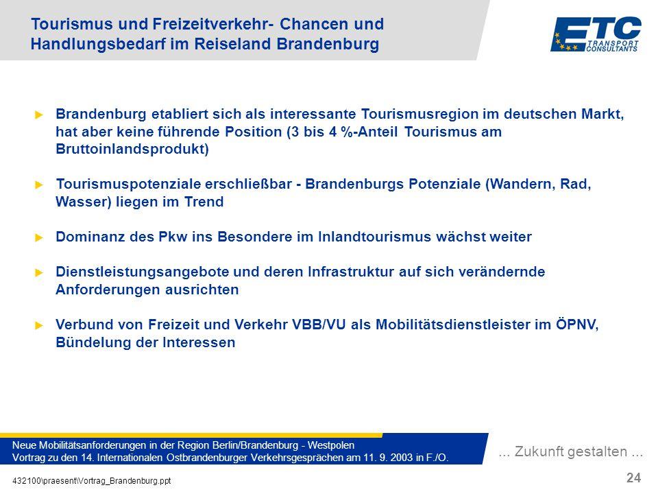 ... Zukunft gestalten... 432100\praesent\Vortrag_Brandenburg.ppt 24 Neue Mobilitätsanforderungen in der Region Berlin/Brandenburg - Westpolen Vortrag
