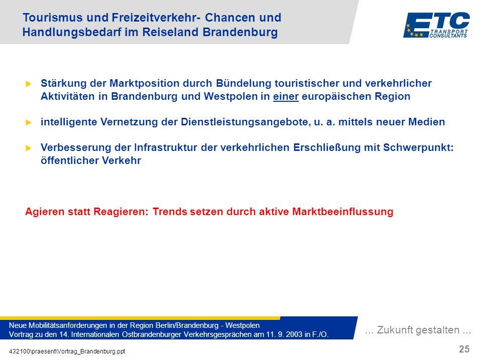 ... Zukunft gestalten... 432100\praesent\Vortrag_Brandenburg.ppt 25 Neue Mobilitätsanforderungen in der Region Berlin/Brandenburg - Westpolen Vortrag