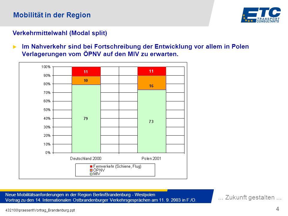 ... Zukunft gestalten... 432100\praesent\Vortrag_Brandenburg.ppt 4 Neue Mobilitätsanforderungen in der Region Berlin/Brandenburg - Westpolen Vortrag z