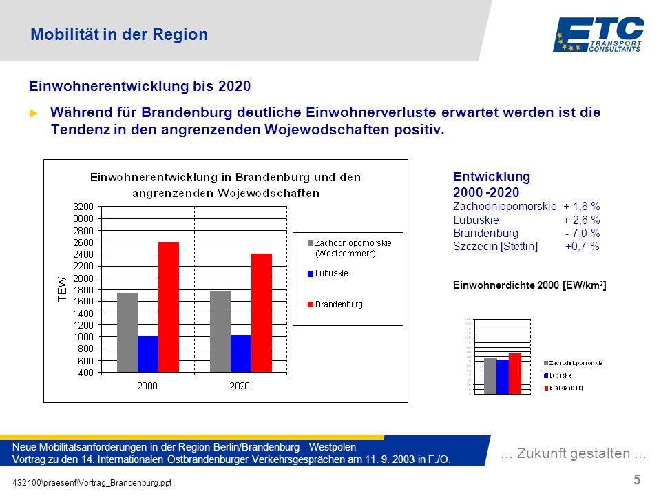 ... Zukunft gestalten... 432100\praesent\Vortrag_Brandenburg.ppt 5 Neue Mobilitätsanforderungen in der Region Berlin/Brandenburg - Westpolen Vortrag z
