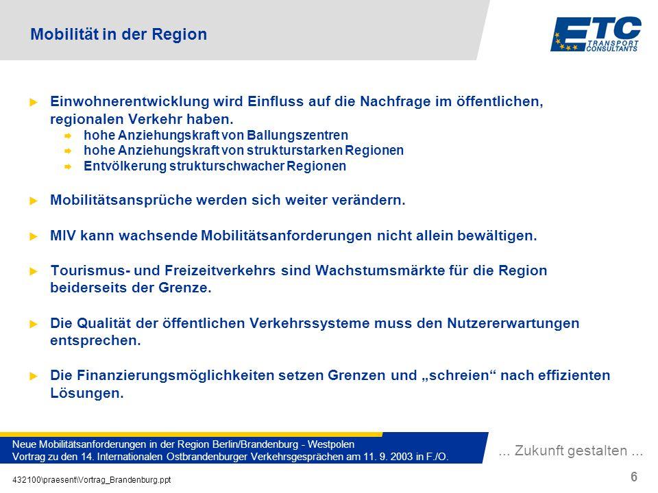 ... Zukunft gestalten... 432100\praesent\Vortrag_Brandenburg.ppt 6 Neue Mobilitätsanforderungen in der Region Berlin/Brandenburg - Westpolen Vortrag z