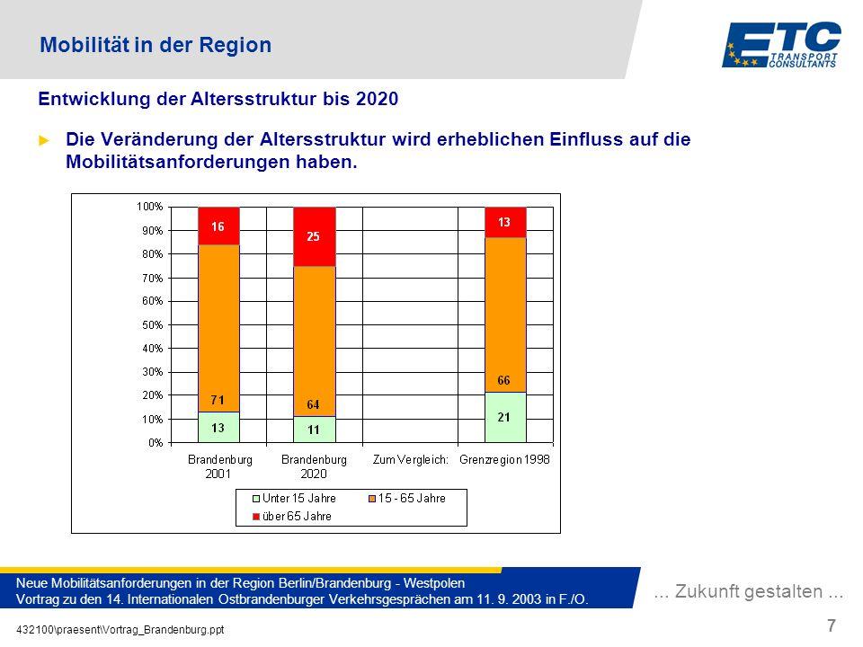 ... Zukunft gestalten... 432100\praesent\Vortrag_Brandenburg.ppt 7 Neue Mobilitätsanforderungen in der Region Berlin/Brandenburg - Westpolen Vortrag z