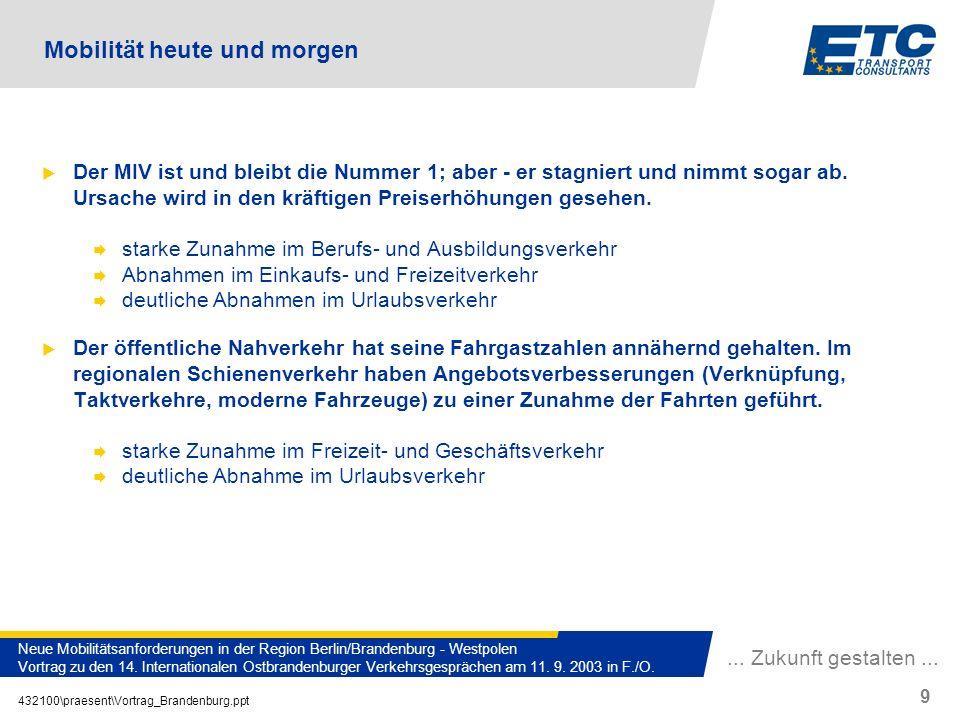 ... Zukunft gestalten... 432100\praesent\Vortrag_Brandenburg.ppt 9 Neue Mobilitätsanforderungen in der Region Berlin/Brandenburg - Westpolen Vortrag z