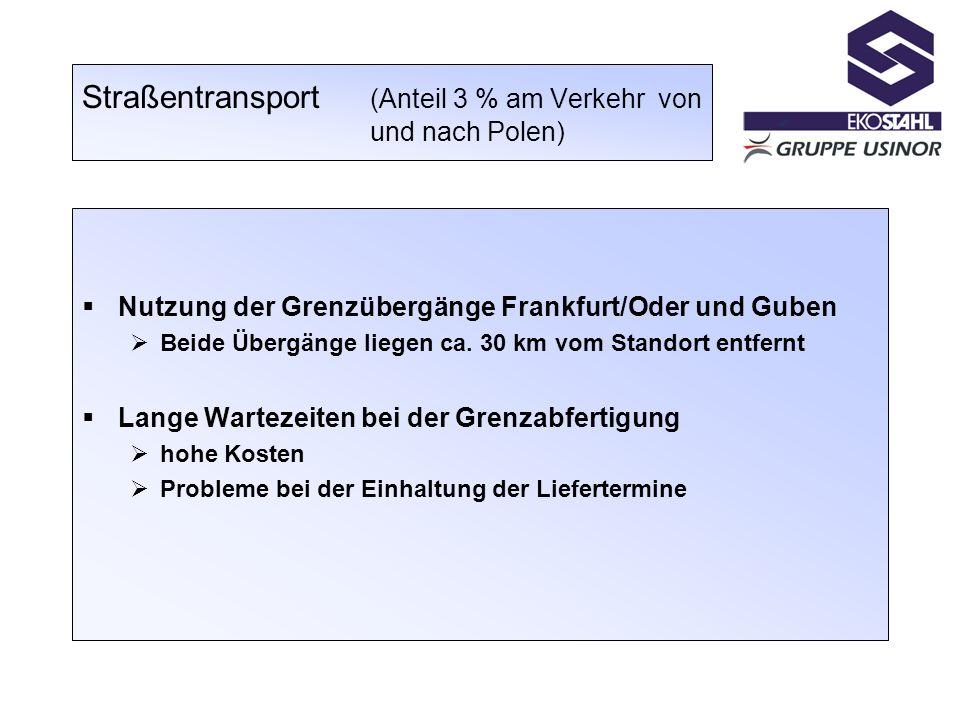 Straßentransport (Anteil 3 % am Verkehr von und nach Polen) Nutzung der Grenzübergänge Frankfurt/Oder und Guben Beide Übergänge liegen ca. 30 km vom S