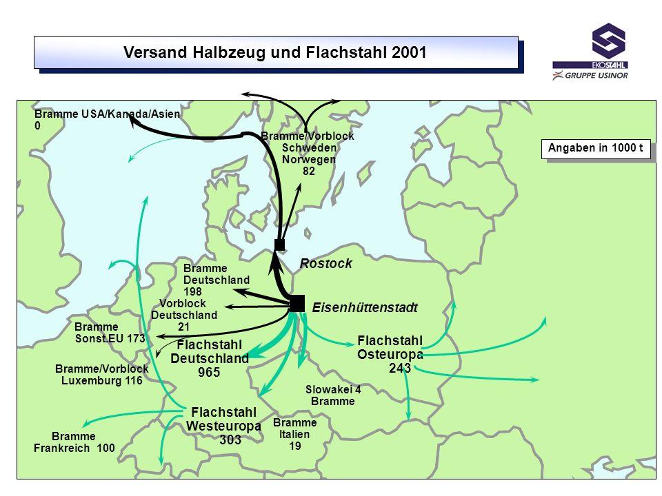 Versand Halbzeug und Flachstahl 2001 Eisenhüttenstadt Rostock Bramme USA/Kanada/Asien 0 Vorblock Deutschland 21 Bramme/Vorblock Schweden Norwegen 82 B