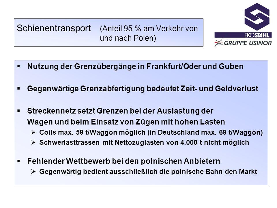 Schienentransport (Anteil 95 % am Verkehr von und nach Polen) Nutzung der Grenzübergänge in Frankfurt/Oder und Guben Gegenwärtige Grenzabfertigung bed