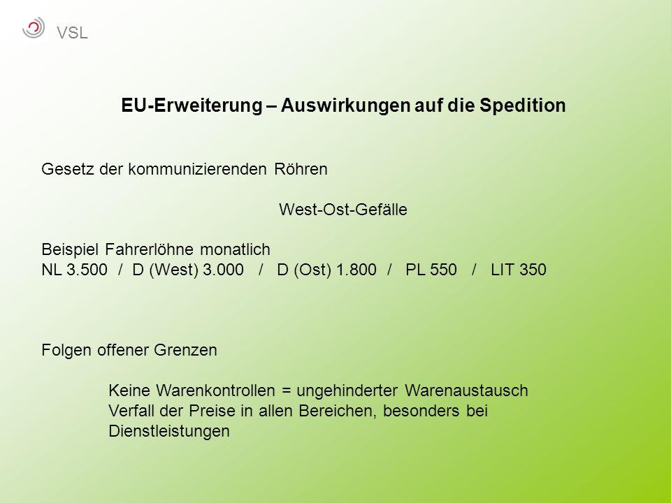 EU-Erweiterung – Auswirkungen auf die Spedition Gesetz der kommunizierenden Röhren West-Ost-Gefälle Beispiel Fahrerlöhne monatlich NL 3.500 / D (West)