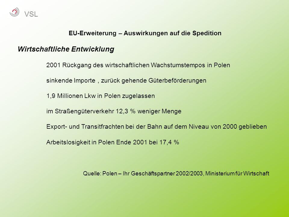 EU-Erweiterung – Auswirkungen auf die Spedition Wirtschaftliche Entwicklung 2001 Rückgang des wirtschaftlichen Wachstumstempos in Polen sinkende Importe, zurück gehende Güterbeförderungen 1,9 Millionen Lkw in Polen zugelassen im Straßengüterverkehr 12,3 % weniger Menge Export- und Transitfrachten bei der Bahn auf dem Niveau von 2000 geblieben Arbeitslosigkeit in Polen Ende 2001 bei 17,4 % Quelle: Polen – Ihr Geschäftspartner 2002/2003, Ministerium für Wirtschaft VSL