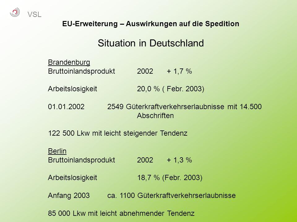 EU-Erweiterung – Auswirkungen auf die Spedition Situation in Deutschland Brandenburg Bruttoinlandsprodukt2002+ 1,7 % Arbeitslosigkeit20,0 % ( Febr.