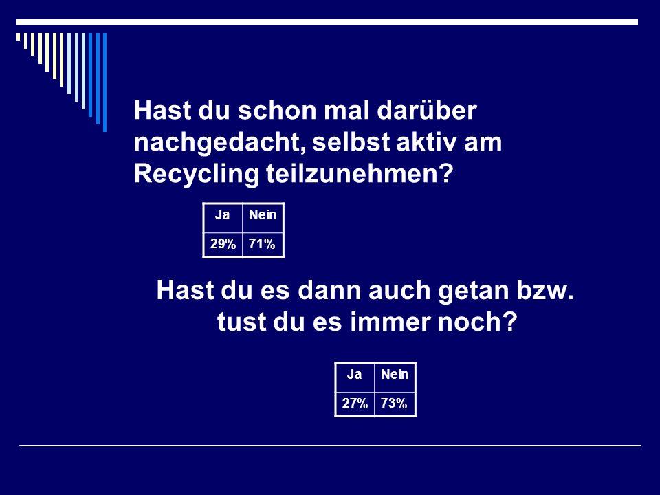 Hast du schon mal darüber nachgedacht, selbst aktiv am Recycling teilzunehmen? JaNein 29%71% Hast du es dann auch getan bzw. tust du es immer noch? Ja