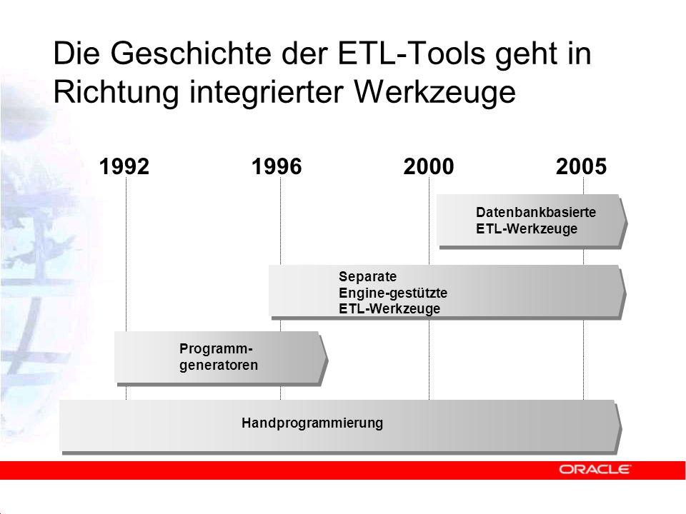 Die Geschichte der ETL-Tools geht in Richtung integrierter Werkzeuge Handprogrammierung 199219962000 Programm- generatoren Separate Engine-gestützte E