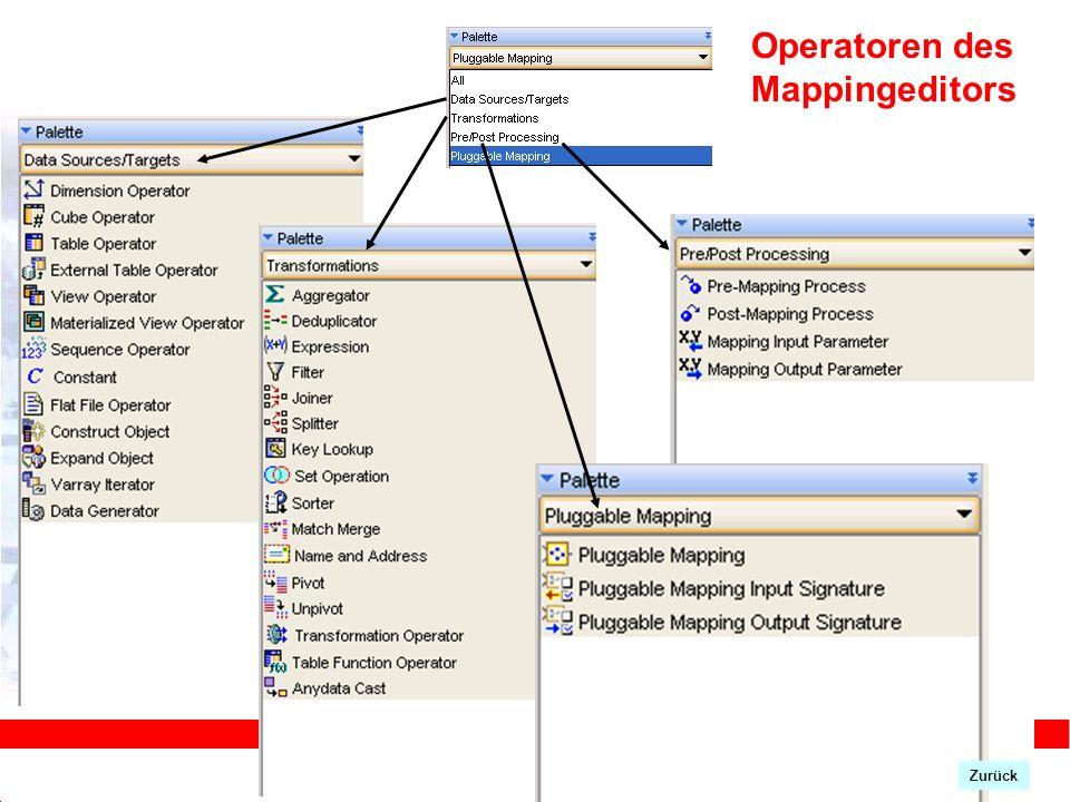 Operatoren des Mappingeditors Zurück