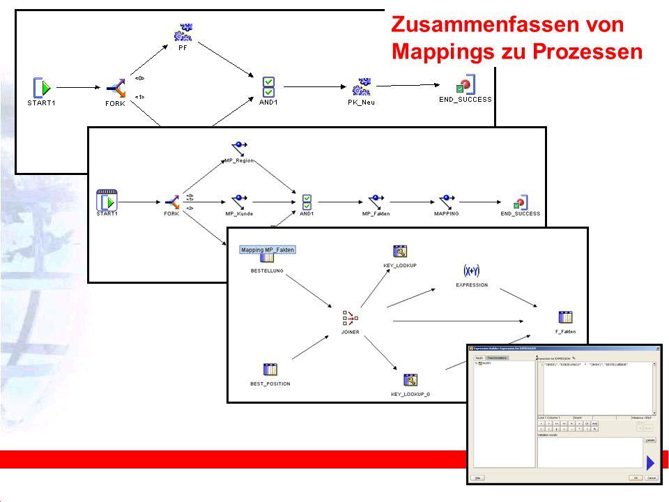 Zusammenfassen von Mappings zu Prozessen