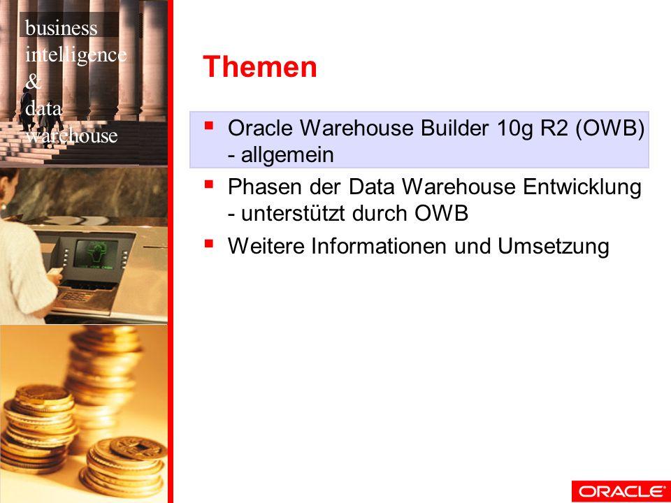 Quell-Systeme Ziel-System SRCDWH Oracle 9i /10g Warehouse tabellen Warehouse tabellen Bestellung Tabellen Warehouse tabellen Warehouse tabellen WH_Trans- aktionen Tabellen My_Project PL/SQL Design Metadaten OWB-Modelle Runtime Metadaten (Deploys) Unified Repository OWB Datenfluss Deploy Import Design Location LOC_SRC Location LOC_DWH Modul BestelldatenModul Warehouse BestellungWH_ Transaktionen Das OWB Entwicklungs – Szenario