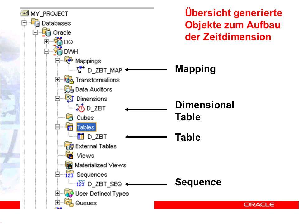 Mapping Dimensional Table Table Sequence Übersicht generierte Objekte zum Aufbau der Zeitdimension