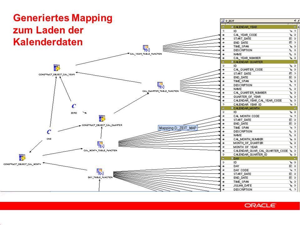 Generiertes Mapping zum Laden der Kalenderdaten