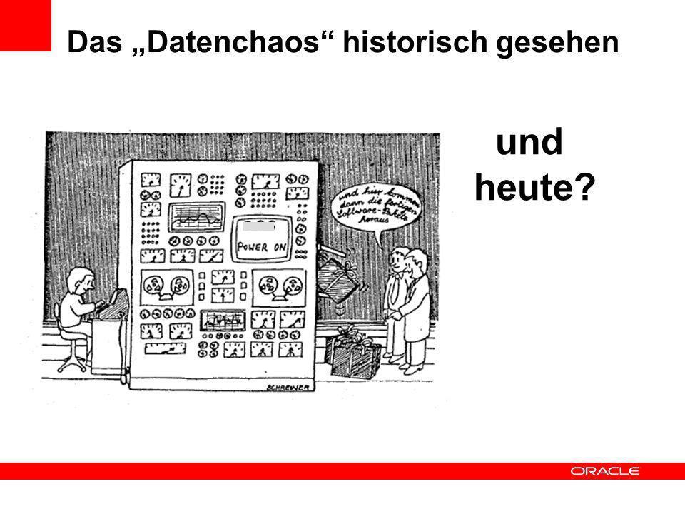 Das Datenchaos historisch gesehen und heute?