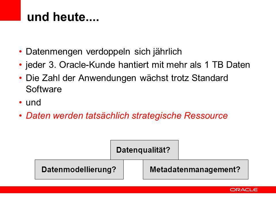 und heute.... Datenmengen verdoppeln sich jährlich jeder 3. Oracle-Kunde hantiert mit mehr als 1 TB Daten Die Zahl der Anwendungen wächst trotz Standa