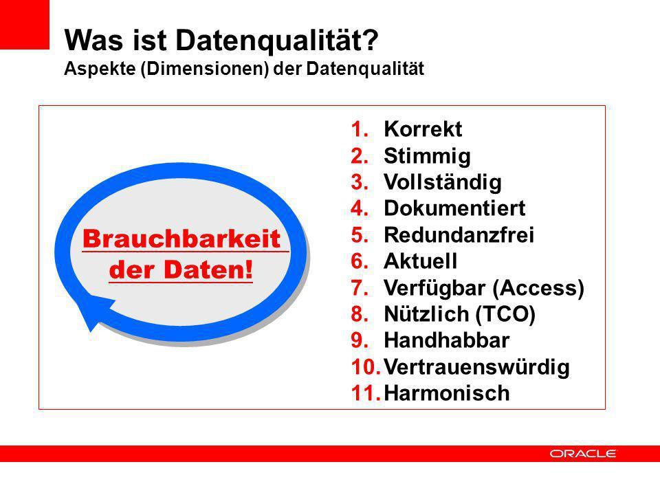Was ist Datenqualität? Aspekte (Dimensionen) der Datenqualität Brauchbarkeit der Daten! 1.Korrekt 2.Stimmig 3.Vollständig 4.Dokumentiert 5.Redundanzfr
