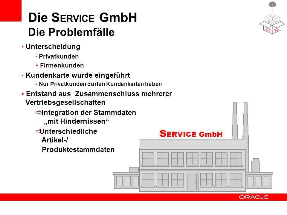 Die S ERVICE GmbH Die Problemfälle Unterscheidung Privatkunden Firmenkunden Kundenkarte wurde eingeführt Nur Privatkunden dürfen Kundenkarten haben En
