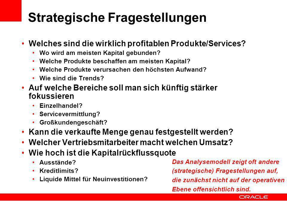 Strategische Fragestellungen Welches sind die wirklich profitablen Produkte/Services? Wo wird am meisten Kapital gebunden? Welche Produkte beschaffen