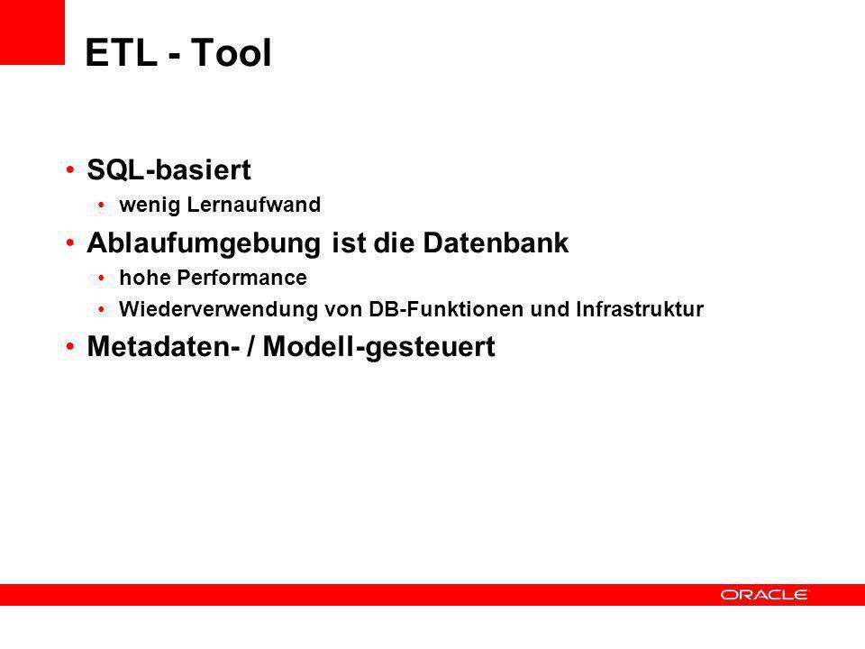 ETL - Tool SQL-basiert wenig Lernaufwand Ablaufumgebung ist die Datenbank hohe Performance Wiederverwendung von DB-Funktionen und Infrastruktur Metada