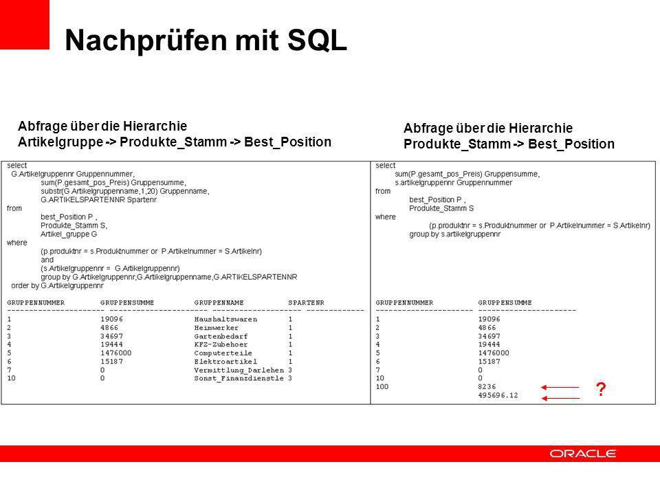 Nachprüfen mit SQL ? Abfrage über die Hierarchie Artikelgruppe -> Produkte_Stamm -> Best_Position Abfrage über die Hierarchie Produkte_Stamm -> Best_P