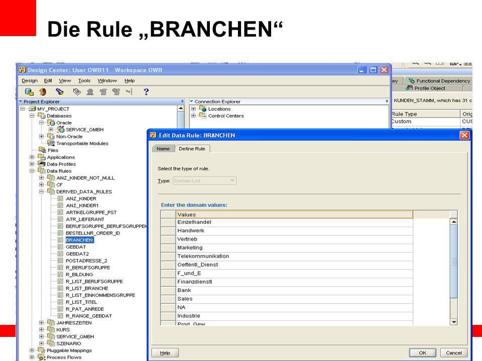 Die Rule BRANCHEN
