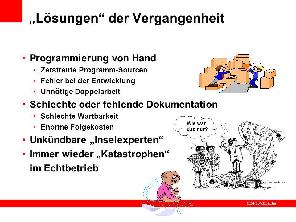 Lösungen der Vergangenheit Programmierung von Hand Zerstreute Programm-Sourcen Fehler bei der Entwicklung Unnötige Doppelarbeit Schlechte oder fehlend