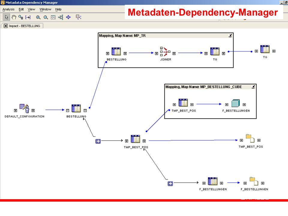 Metadaten-Dependency-Manager