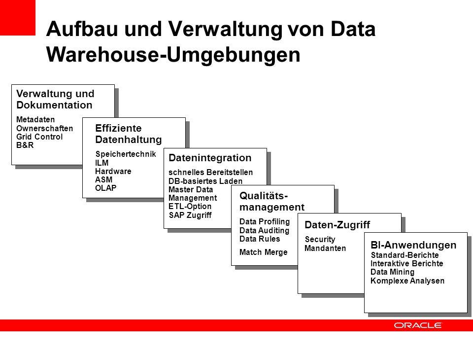 Verwaltung und Dokumentation Metadaten Ownerschaften Grid Control B&R Aufbau und Verwaltung von Data Warehouse-Umgebungen Effiziente Datenhaltung Spei