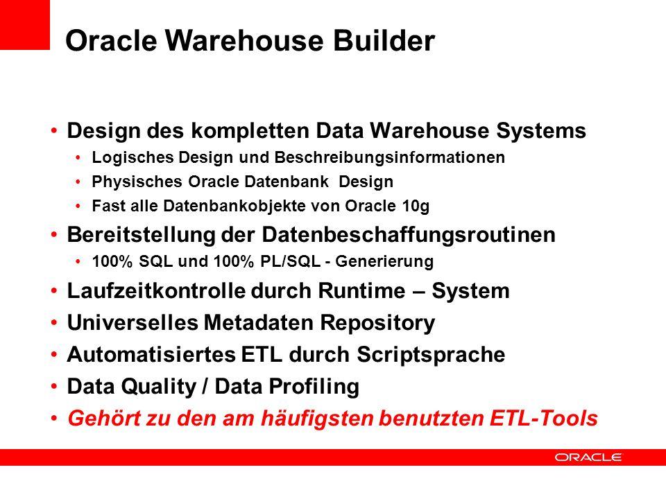 Oracle Warehouse Builder Design des kompletten Data Warehouse Systems Logisches Design und Beschreibungsinformationen Physisches Oracle Datenbank Desi