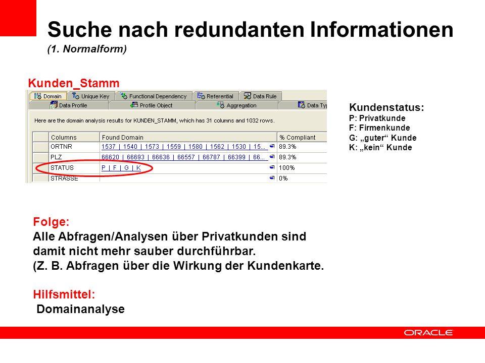 Suche nach redundanten Informationen (1. Normalform) Kundenstatus: P: Privatkunde F: Firmenkunde G: guter Kunde K: kein Kunde Kunden_Stamm Folge: Alle