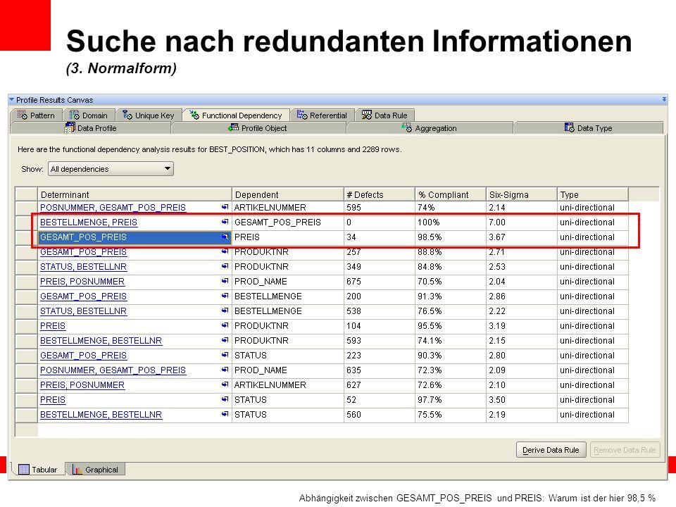 Suche nach redundanten Informationen (3. Normalform) Hilfsmittel: Beziehungsanalyse Abhängigkeit zwischen GESAMT_POS_PREIS und PREIS: Warum ist der hi