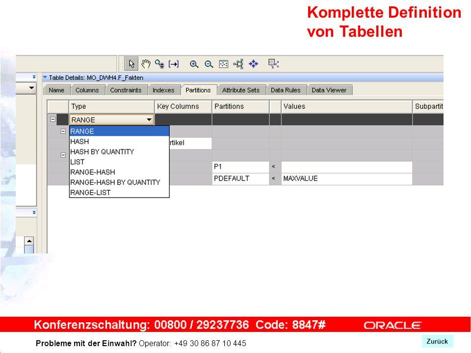 Probleme mit der Einwahl Operator: +49 30 86 87 10 445 Komplette Definition von Tabellen Zurück