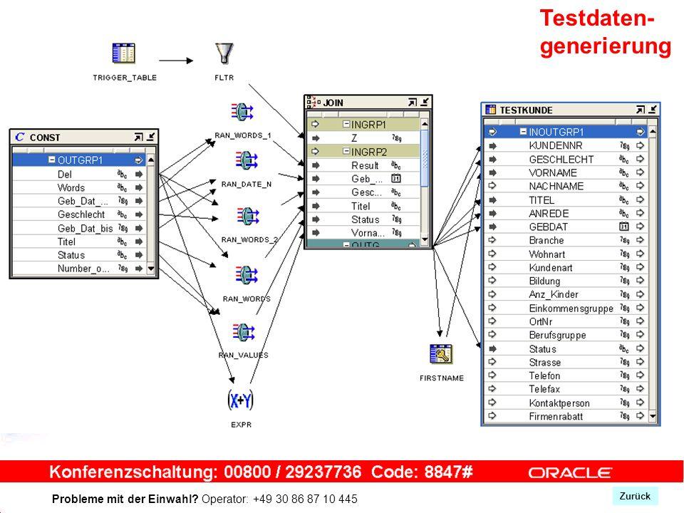 Probleme mit der Einwahl Operator: +49 30 86 87 10 445 Testdaten- generierung Zurück